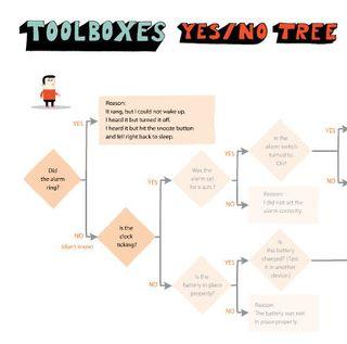Ps101_tree