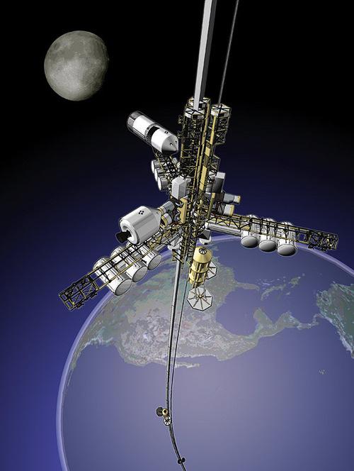 Space elevator orbital launch platform