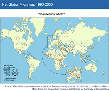 Migration_1