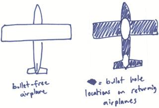 Walds_planes